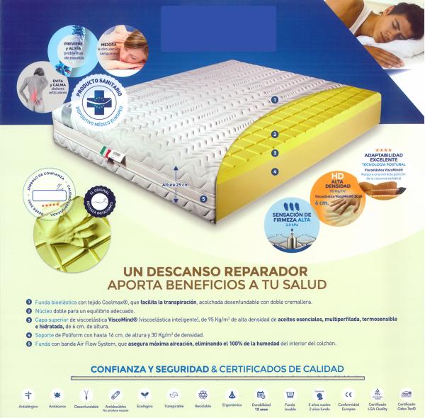 Colchón Coolm Medical Colchón con Certificado de Dispositivo Médico Europeo. Muebles Díaz