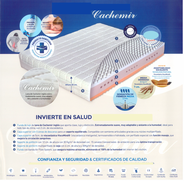 Colchón Beness Medical Colchón con Certificado de Dispositivo Médico Europeo. Muebles Díaz