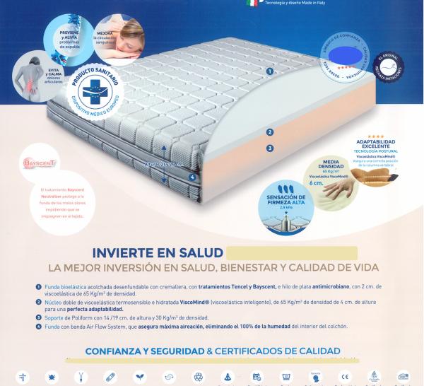 Colchón Viscobays Medical Colchón con Certificado de Dispositivo Médico Europeo. Muebles Díaz